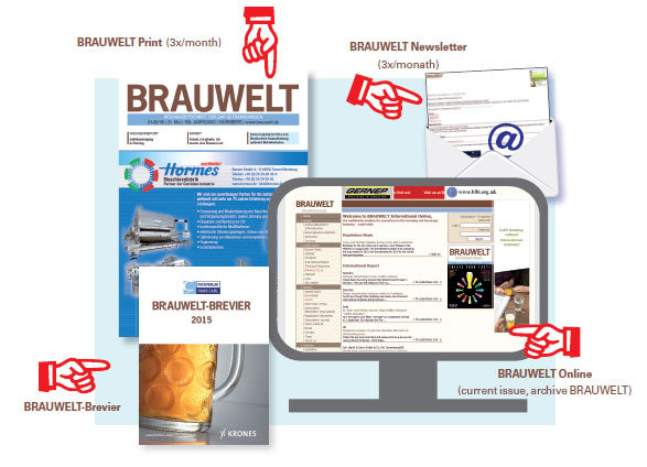 BRAUWELT subscription package
